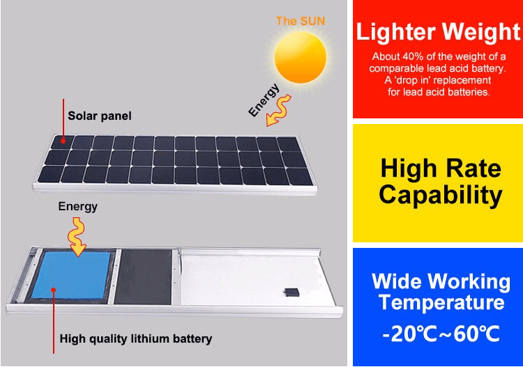 affordable solar street lamp customized for roadway-3