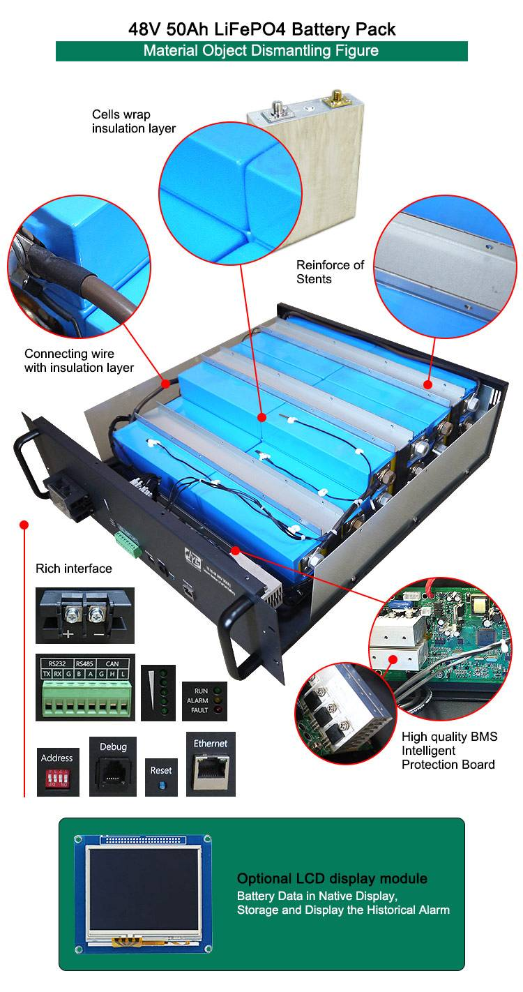 MERITSUN commercial energy storage systems manufacturing for base transceiver station-2