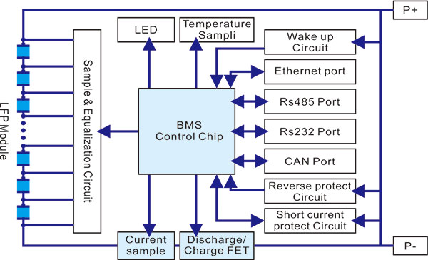 MERITSUN commercial energy storage systems manufacturing for base transceiver station-3