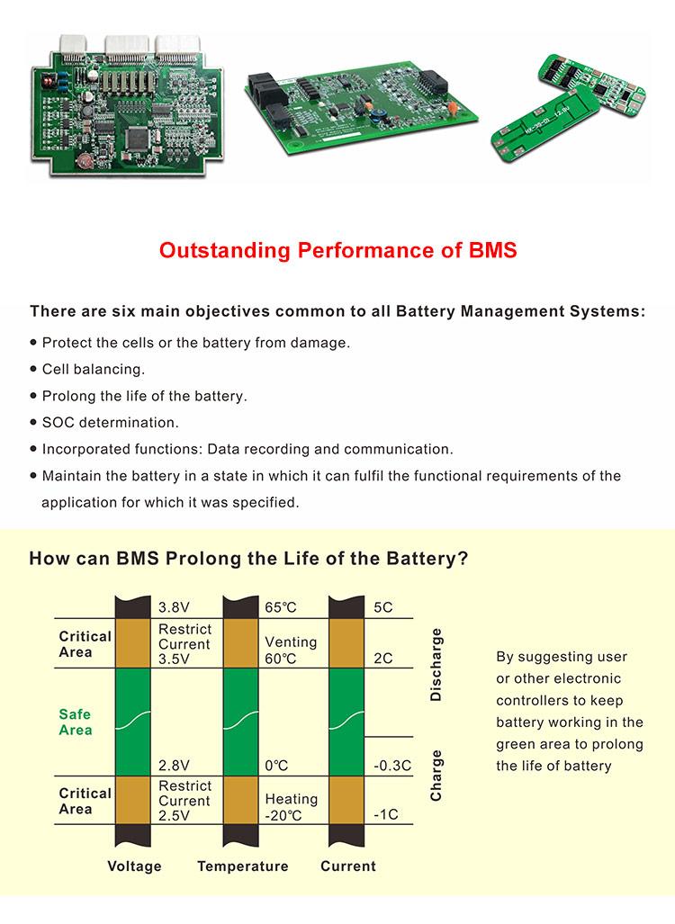 APP Bluetooth Control 12V 100Ah Solar Li-ion Lipo LiFePO4 Lithium Battery Pack-10
