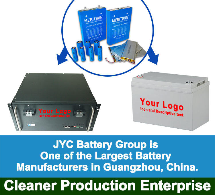 lifepo4 battery price 1c 256v lifepo4 battery pack MERITSUN Brand