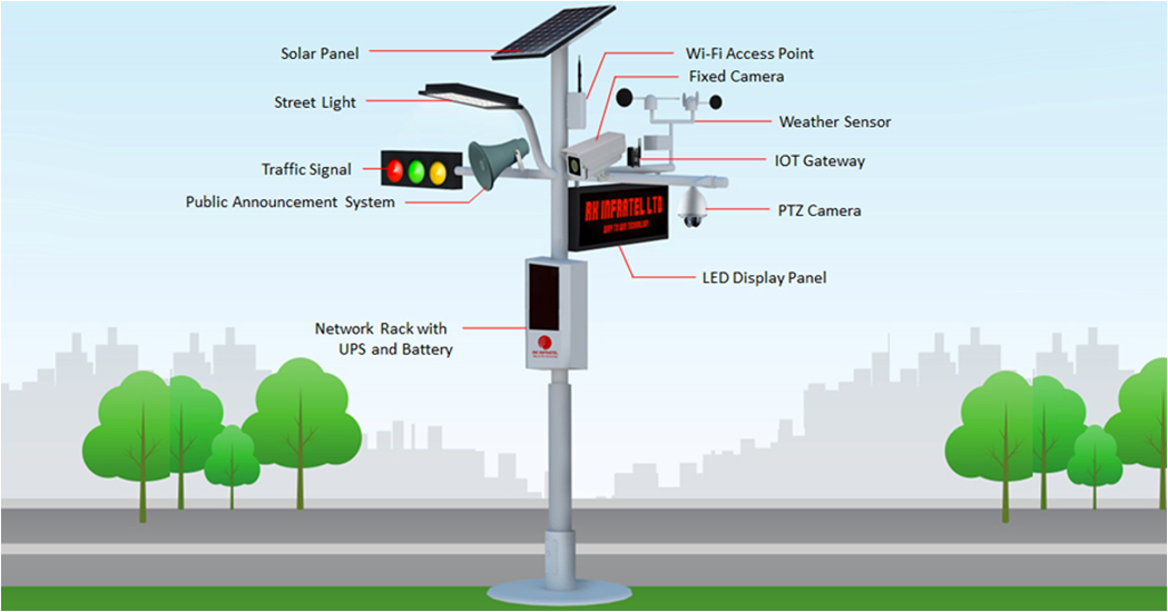 Lithium battery smart street light