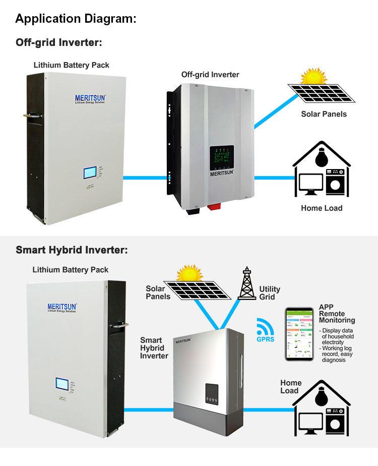MERITSUN easy install 10kwh battery OEM Tesla