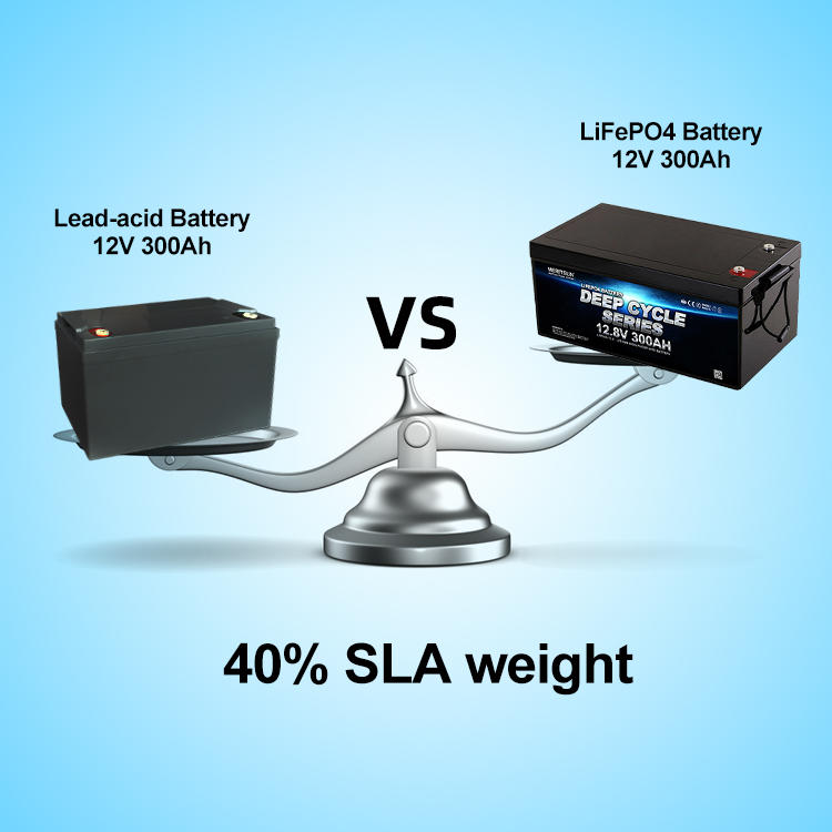 Deep Cycle Battery Solar 12V 300Ah Lifepo4 Batterie 12v Lithium ion Battery With Bluetooth